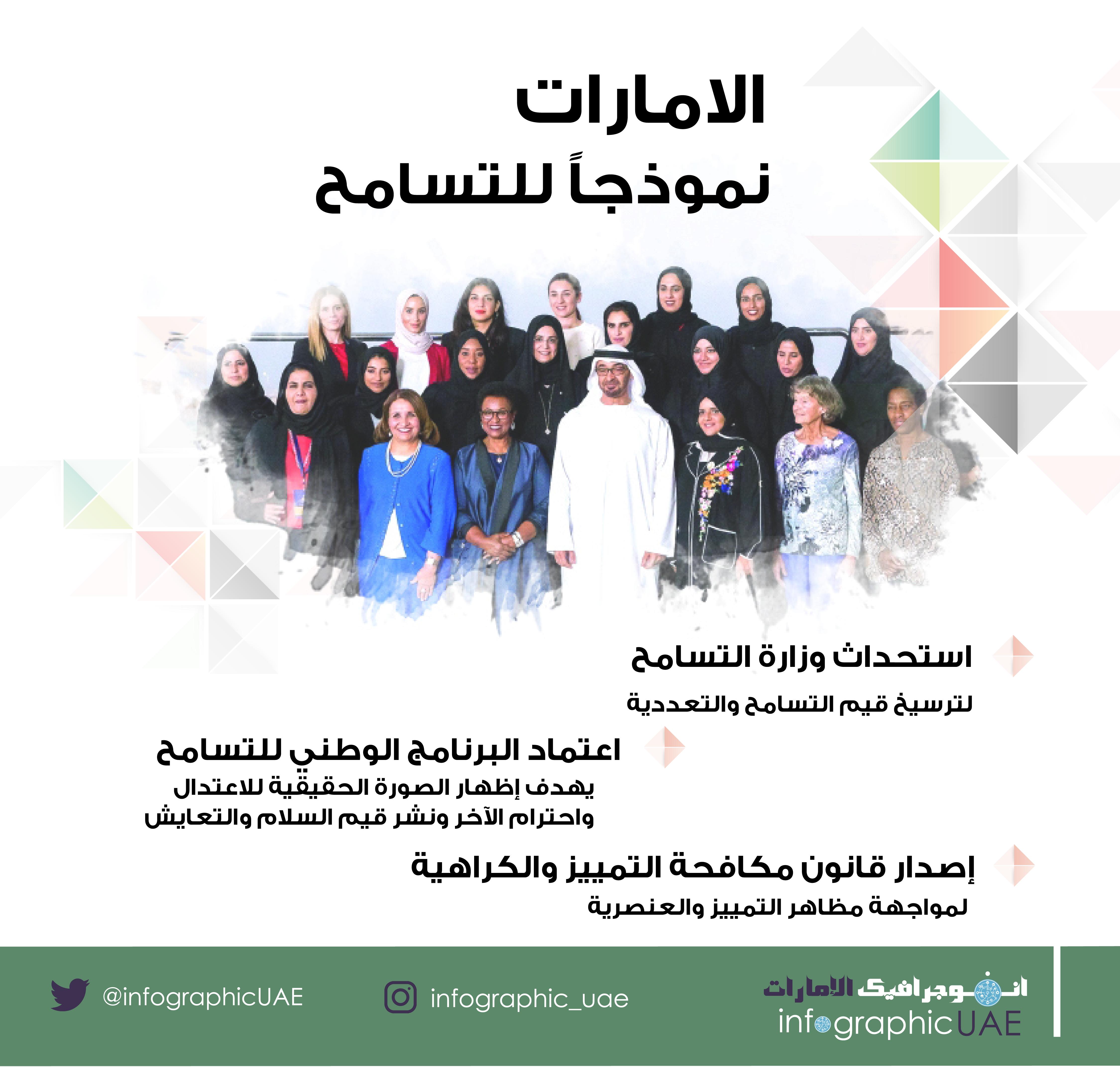 الامارات ابوظبي وزارة التسامح عامزايد Infographic Uae Peace