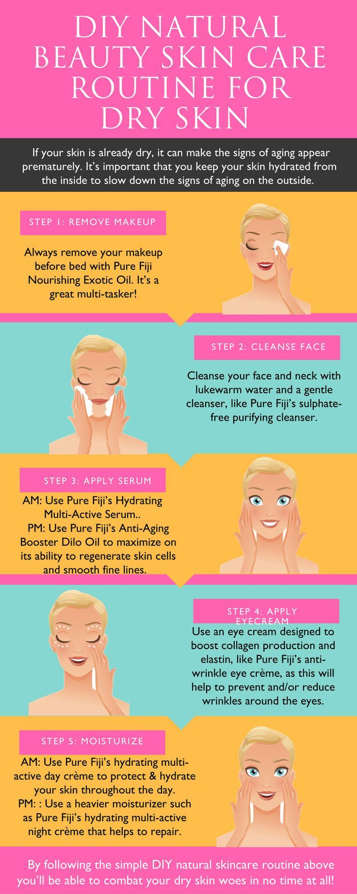 How To Combat Wrinkles And Dry Skin A Diy Skincare Routine For Natural Beauty Dry Skin Care Diy Skin Care Routine Best Skin Care Routine