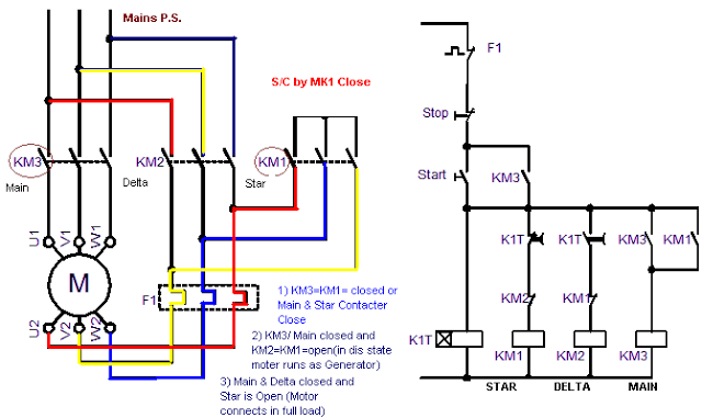 power circuit of star delta starter  delta connection