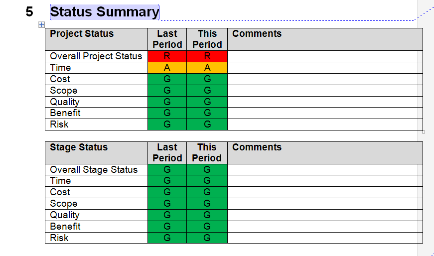 Download Highlight Report Template For Project Management