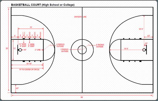 Basketball Court Resurfacing Basketball Court Measurements Basketball Court Basketball