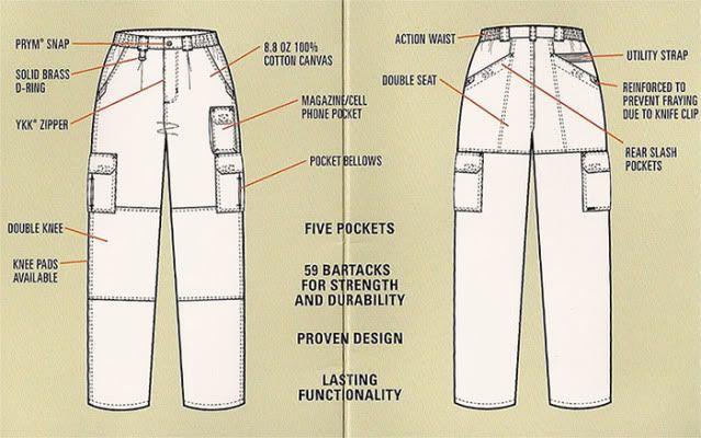 Anatomy Of Tactical Pants Info Pinterest Tactical Pants 511