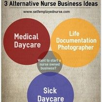 Looking To Be Your Own Boss Some Self Employed Nurse Ideas
