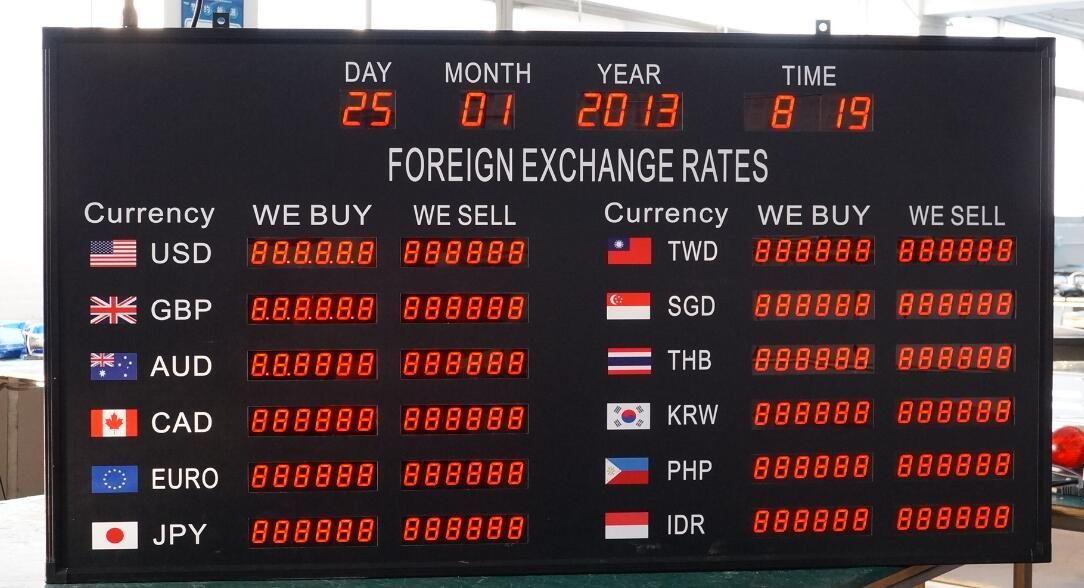 Hongkong Led Exchange Rate Display