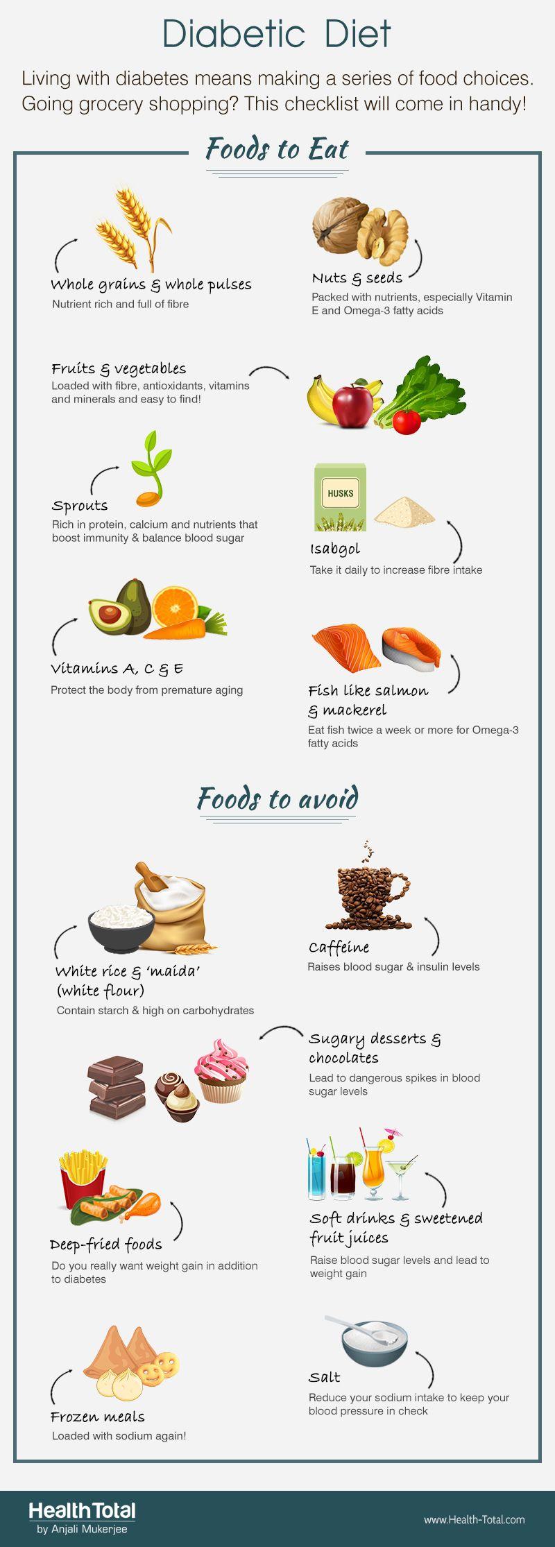 Pin On Diabetics Food