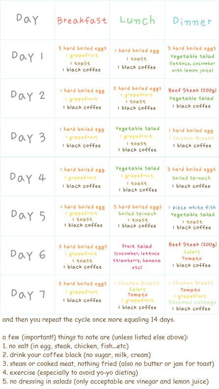 danish diet plan reviews 13 Day Diet, Beyond Diet, Easy Diets, Workout Meal