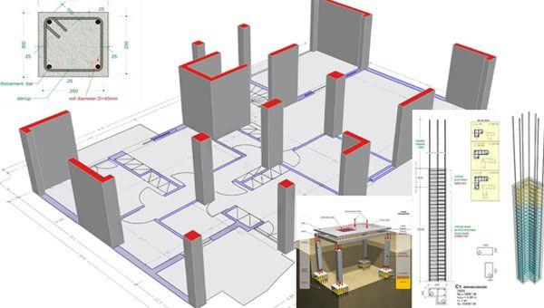 Pin On 3d Modeling Design