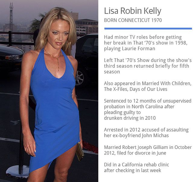 Learn These Who Played Lori On That 70s Show {Swypeout}