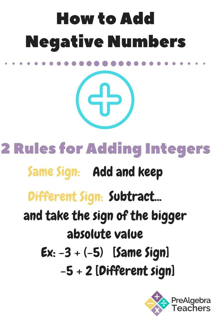 Adding Integers In Your Prealgebra Classroom Tips And Strategies Adding Integers Integers Math Tutor What are three rules for adding and