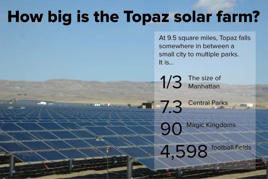 Topaz Solar Farm From Space Wordlesstech Solar Farm Solar Solar Projects