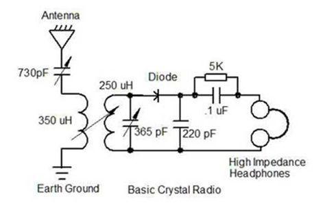 Pin by August Chan on Crystal Radio | Ham radio, Radio design, Radio antenna