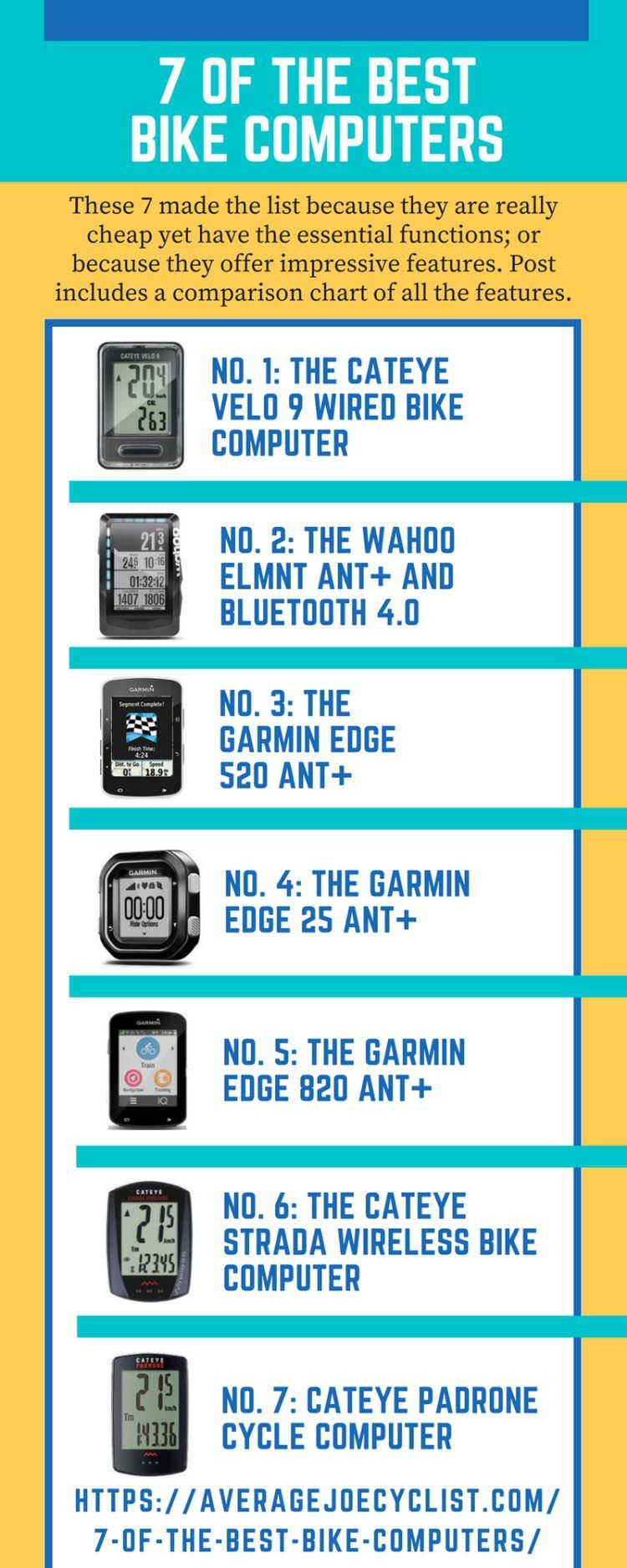 7 Of The Best Bike Computers 2020 Wireless Navigation Gps Budget With Images Cool Bikes Bike Bicycle Maintenance