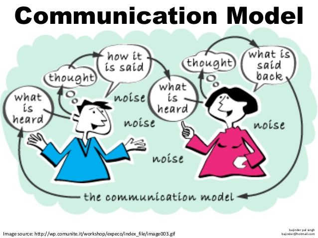 Image result for communication cartoon | feelings ...
