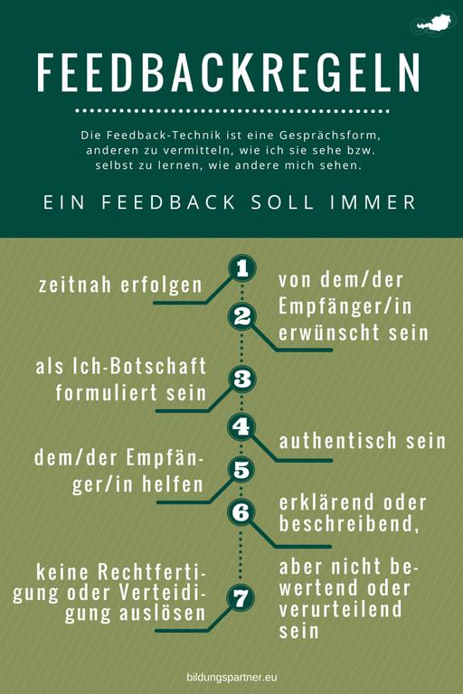 9e9b8392ee Bildungspartner Feedbackregeln- Bildungspartner Österreich ...