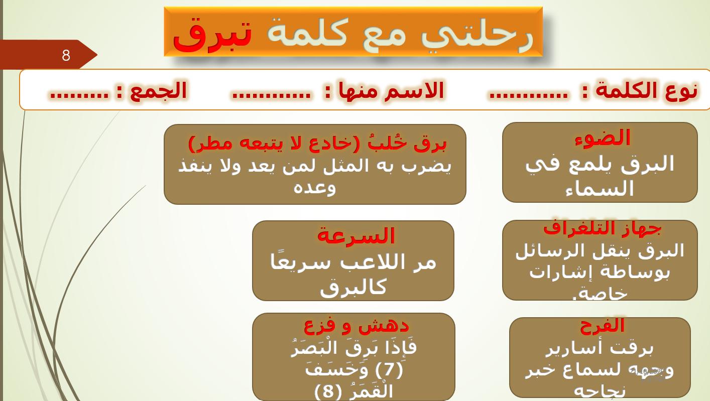 بوربوينت رحلتي مع كلمة تبرق للصف الرابع مادة اللغة العربية Lil