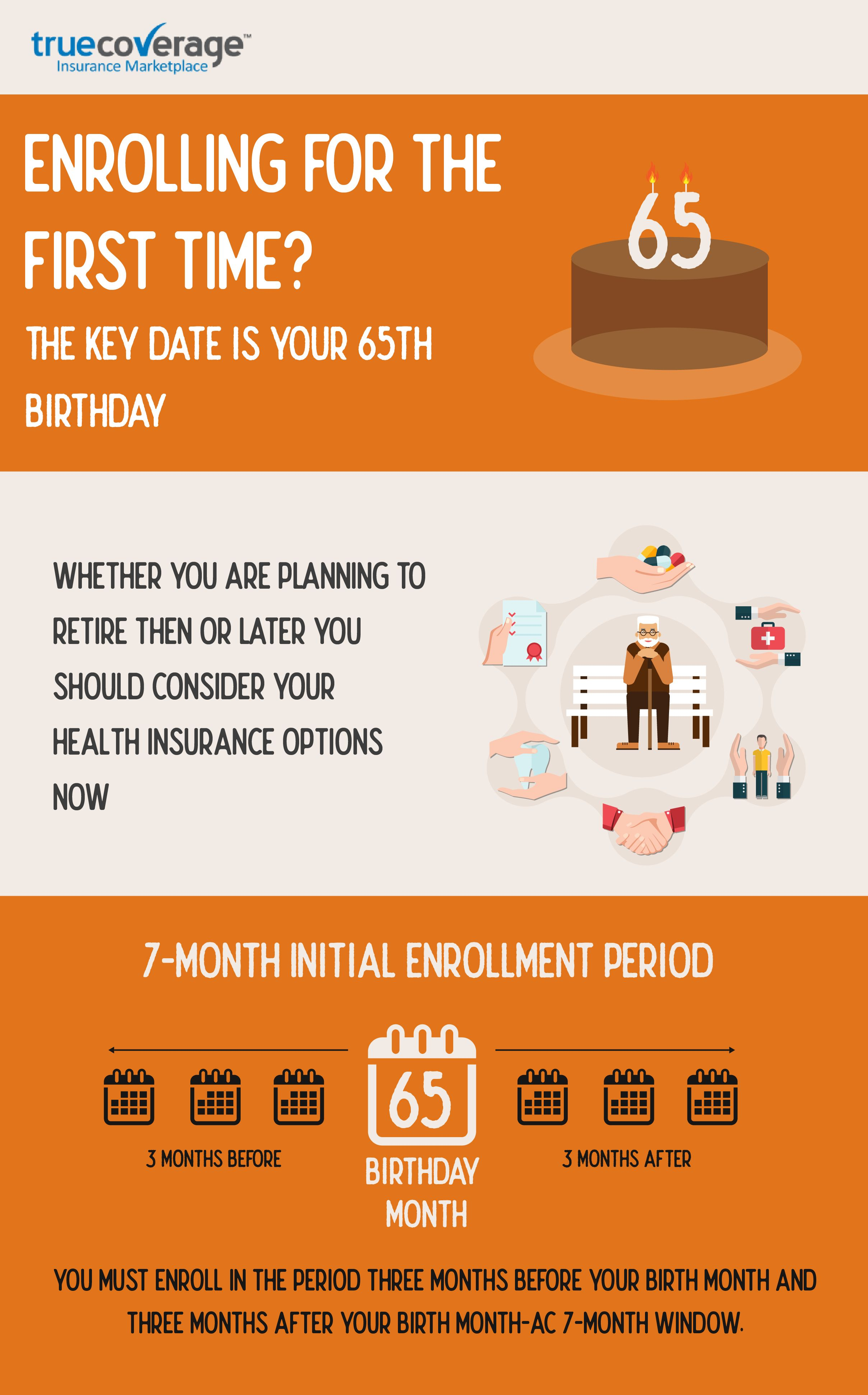 The Key Date Is Your 65th Birthday Whether You Are Planning To