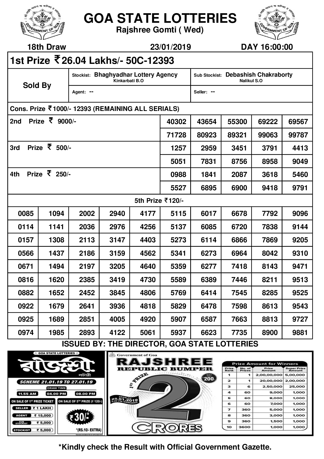 Top 12 Goa State Lottery Rajshree Result 11 55 Am - Gorgeous