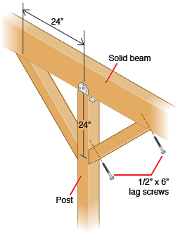 how to erect patio roof posts | hometips | roof | pinterest ... - Patio Roof Designs Plans