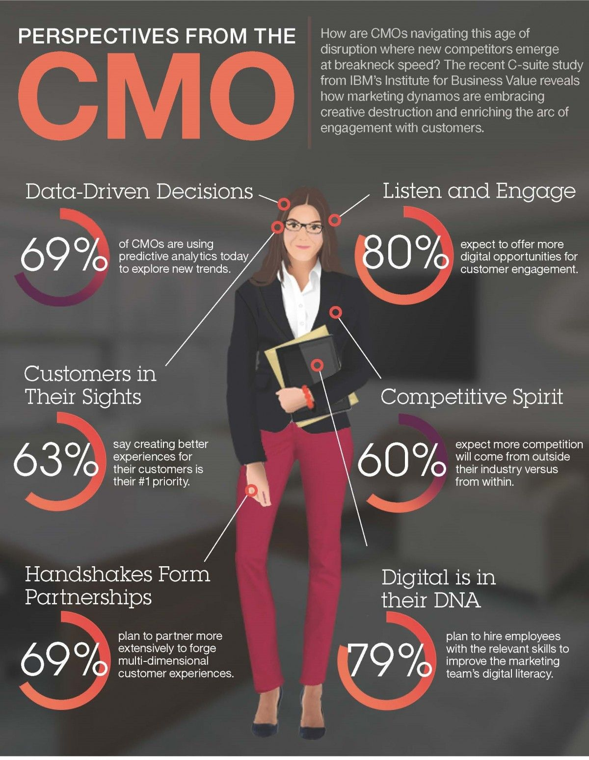 New Ibm Study Finds Cmos Face An Increasingly Difficult Role  Ibm