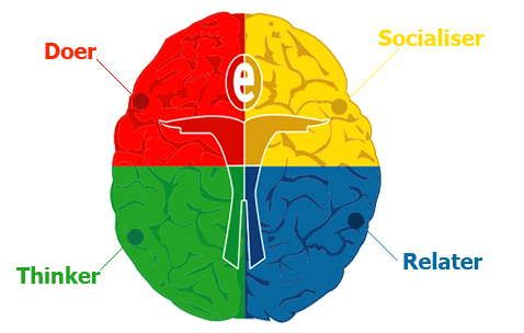 TEST] Red, Yellow, Green, or Orange: What's Your Color Personality