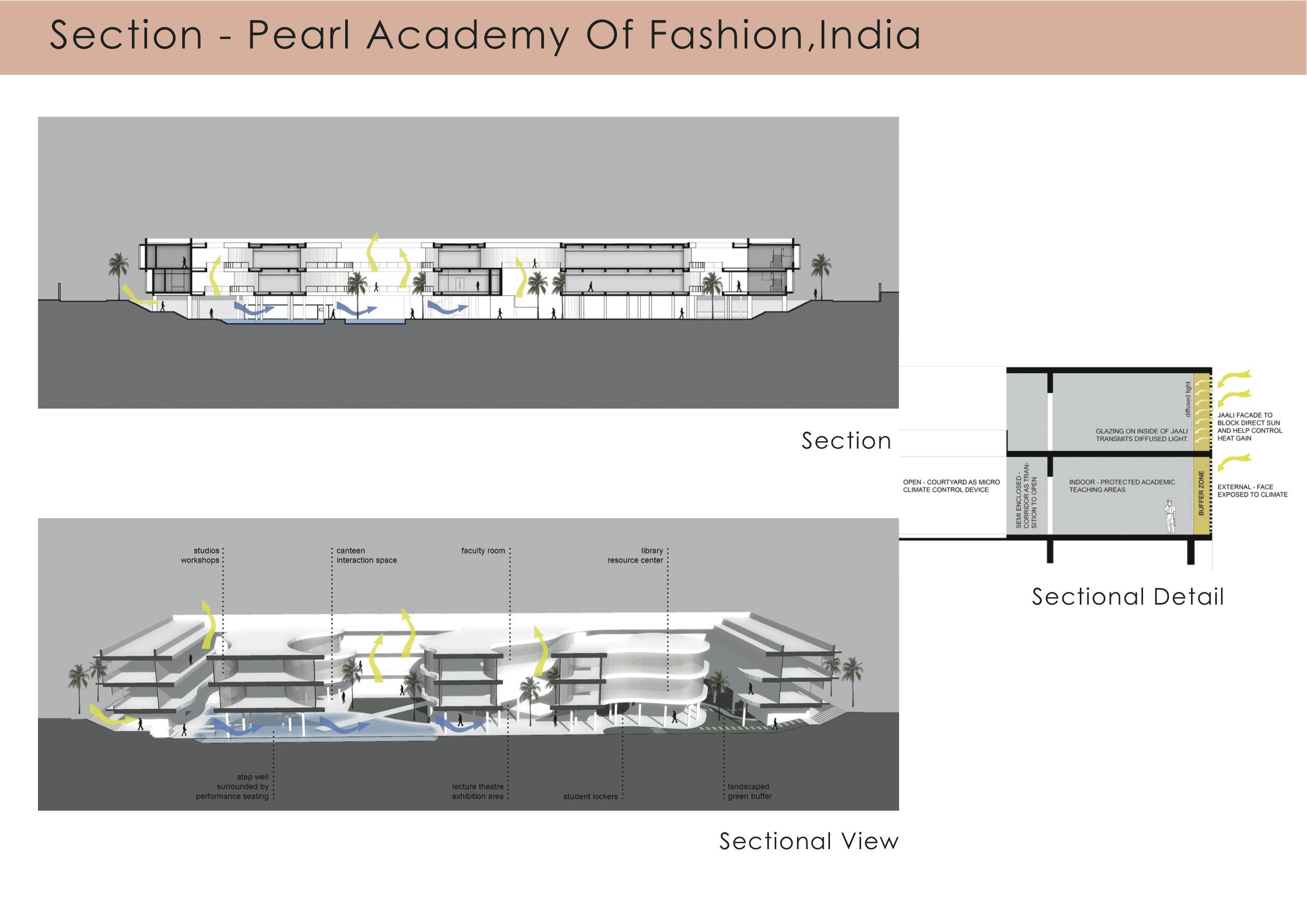 Section Pearl Academy Of Fashion Fashion Center Academy Case Study