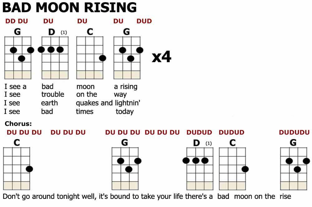 Bad Moon Rising Ukulele Music Pinterest Ukulele Guitar And