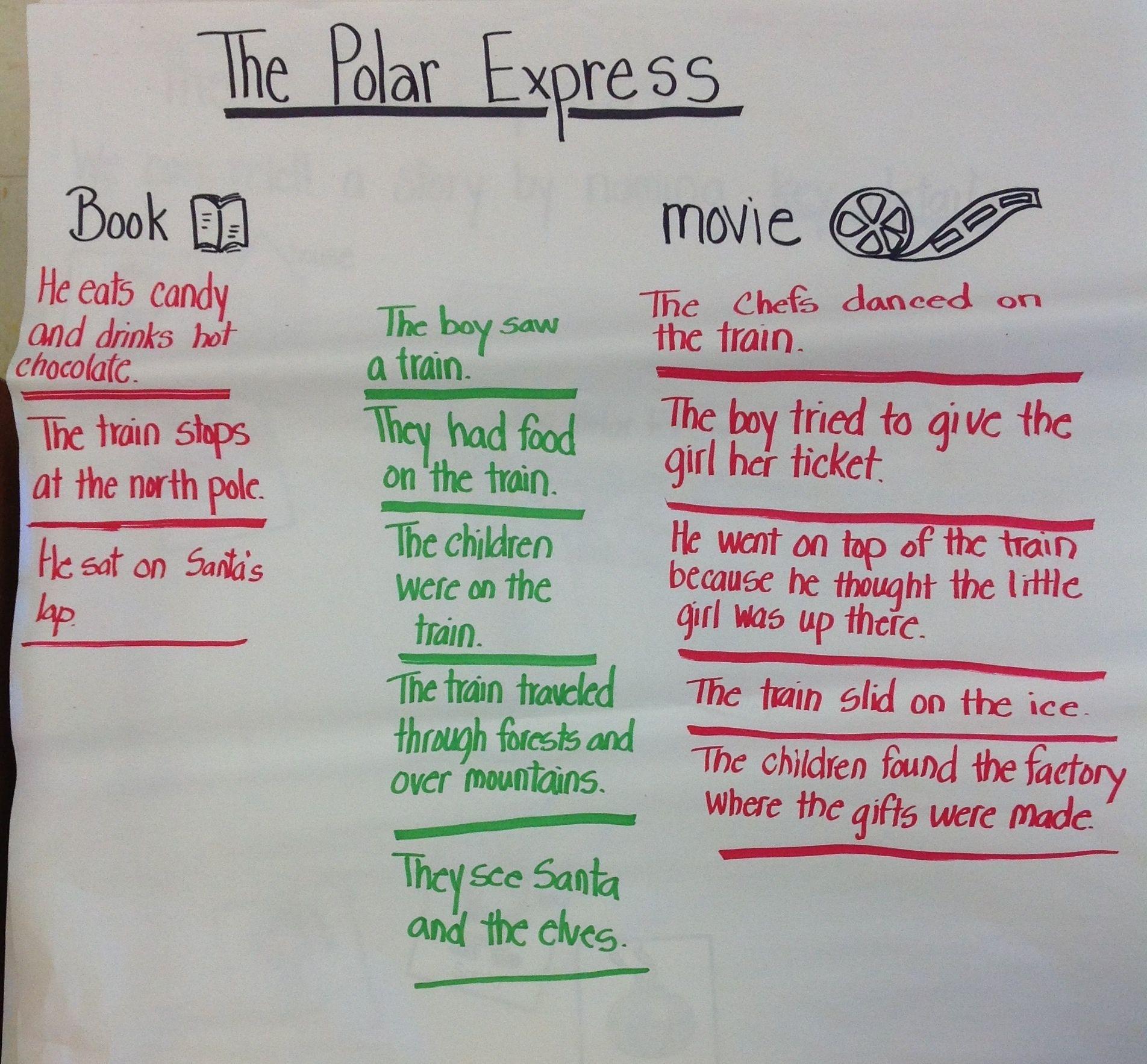 Polar Express Movie Vs Book Anchor Chart
