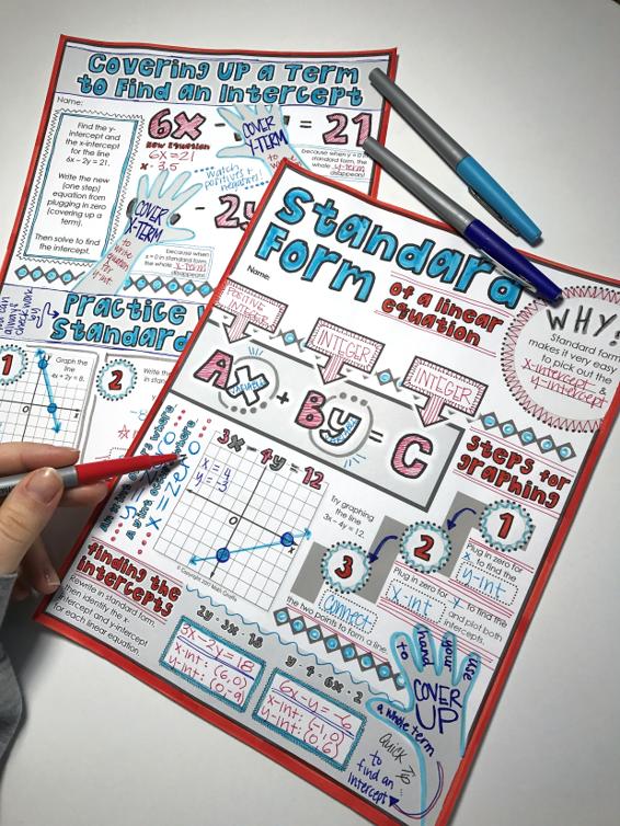 Standard Form Doodle Notes Standard Form Note Sheet And Equation