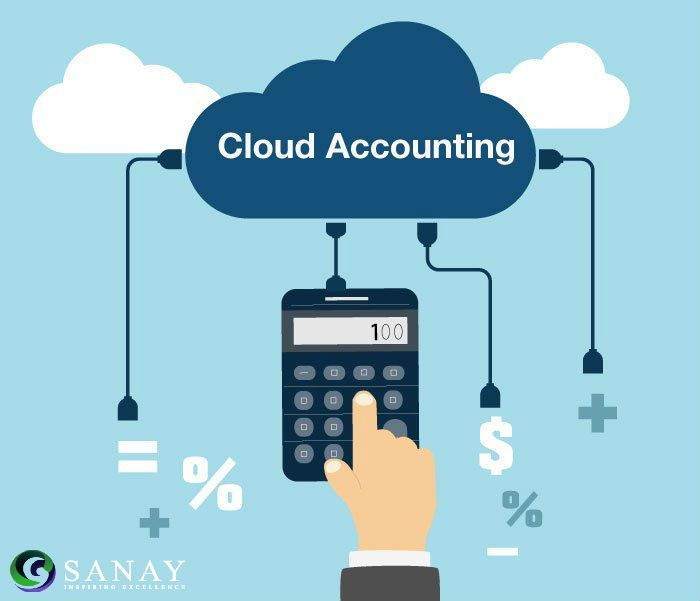 Image result for cloud accountancy services