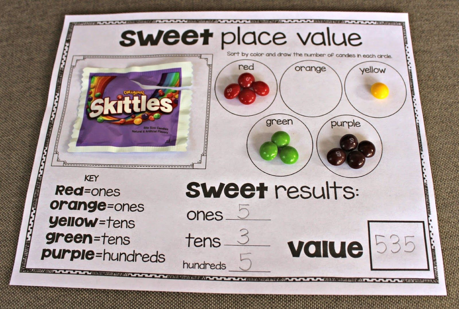 Organizing The Elementary Classroom