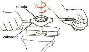 Mecanica por Juan Cardenas en Brocas ,Tornillos y otros