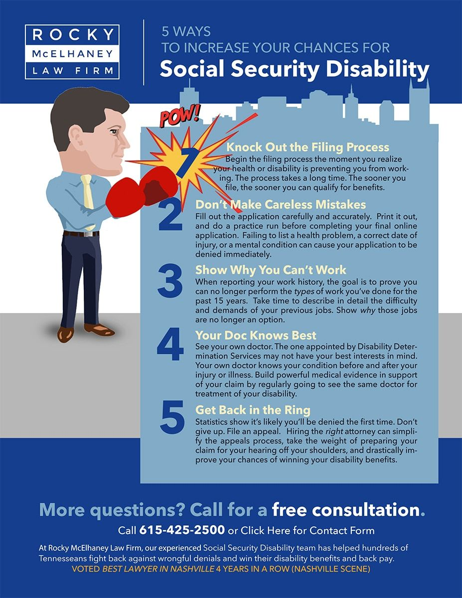 Nashville Social Security Disability Lawyers   SSD ...