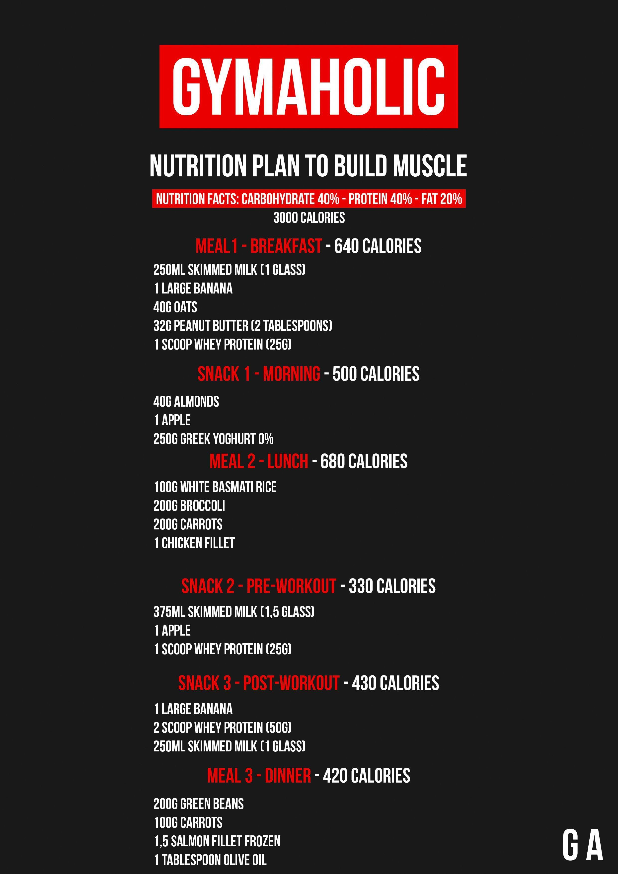 3000 Kalorien Diätplan für Sportler
