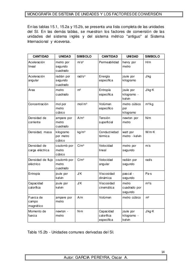 Tabla Del Sistema Internacional De Unidades Longitud Masa Tiempo Y Volumen Búsqueda De Google Sistema Internacional Sistema Ingles Sistema Metrico