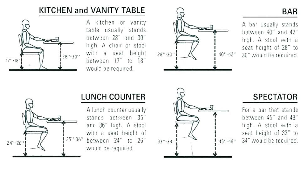 Typical Dining Chair Height