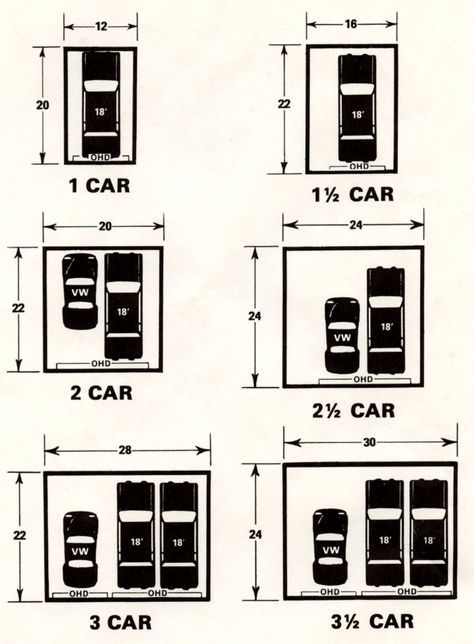 Dimensions Of One Car Garage Garagesizes1 Gif Garage Dimensions Carport Garage Garage Apartments