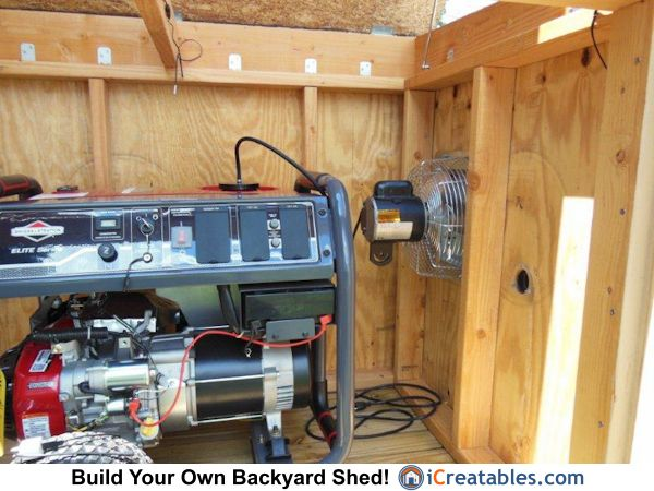 Pictures Of Generator Sheds Photos Of Generator Sheds Generator Shed Generator House Shed