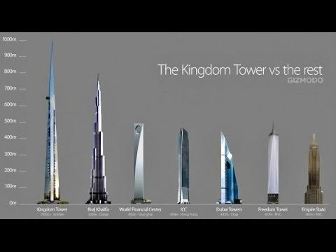 The Kingdom Tower Is The Next Tallest Building In The World