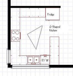 this is my favorite kitchen floor plan the smallish g shaped kitchen i love its work triangle on g kitchen layout design id=76469