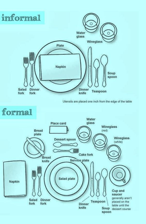 Great cheat sheet for table settings!