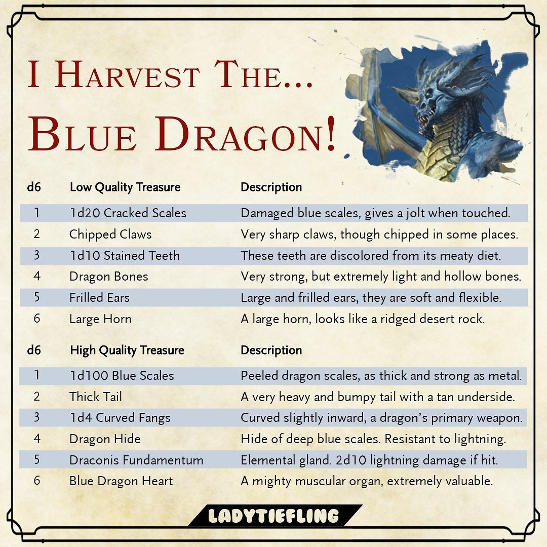 """Photo of Lady Tiefling on Instagram: """"? I HARVEST THE BLUE DRAGON ? I hope you enjoy this table! Tomorrow we will be looting the Blue Dragon! Thank you so much for the support!…"""""""