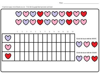 Valentine's Day Heart Graphs: Graphing, Math, Bar Graph, M