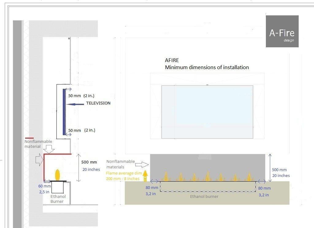 bioethanol installation