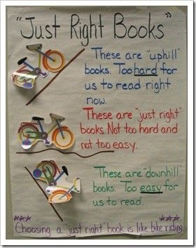 Just right book chart kindergarten self select books for independent reading based on interest and readabi  elementary library scope sequence also rh pinterest