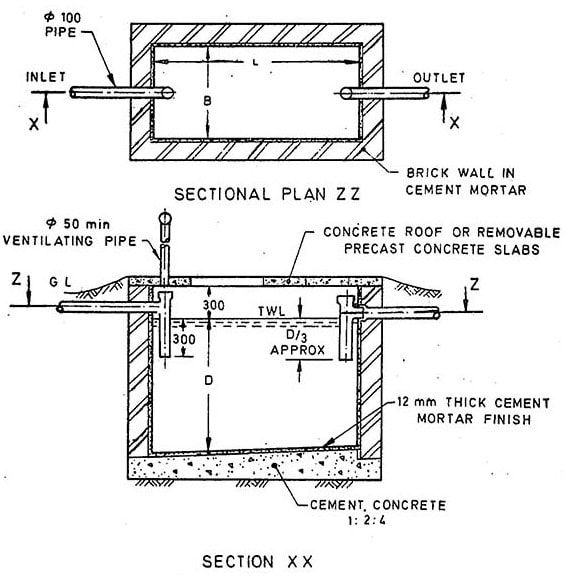 Typical Structural Details Of A Septic Tank Septic Tank Design Septic Tank Septic Tank Systems