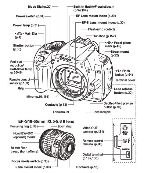 75da3588b0603e360c82d58fc2c0b6b5 parts of a digital slr camera google search projects to try