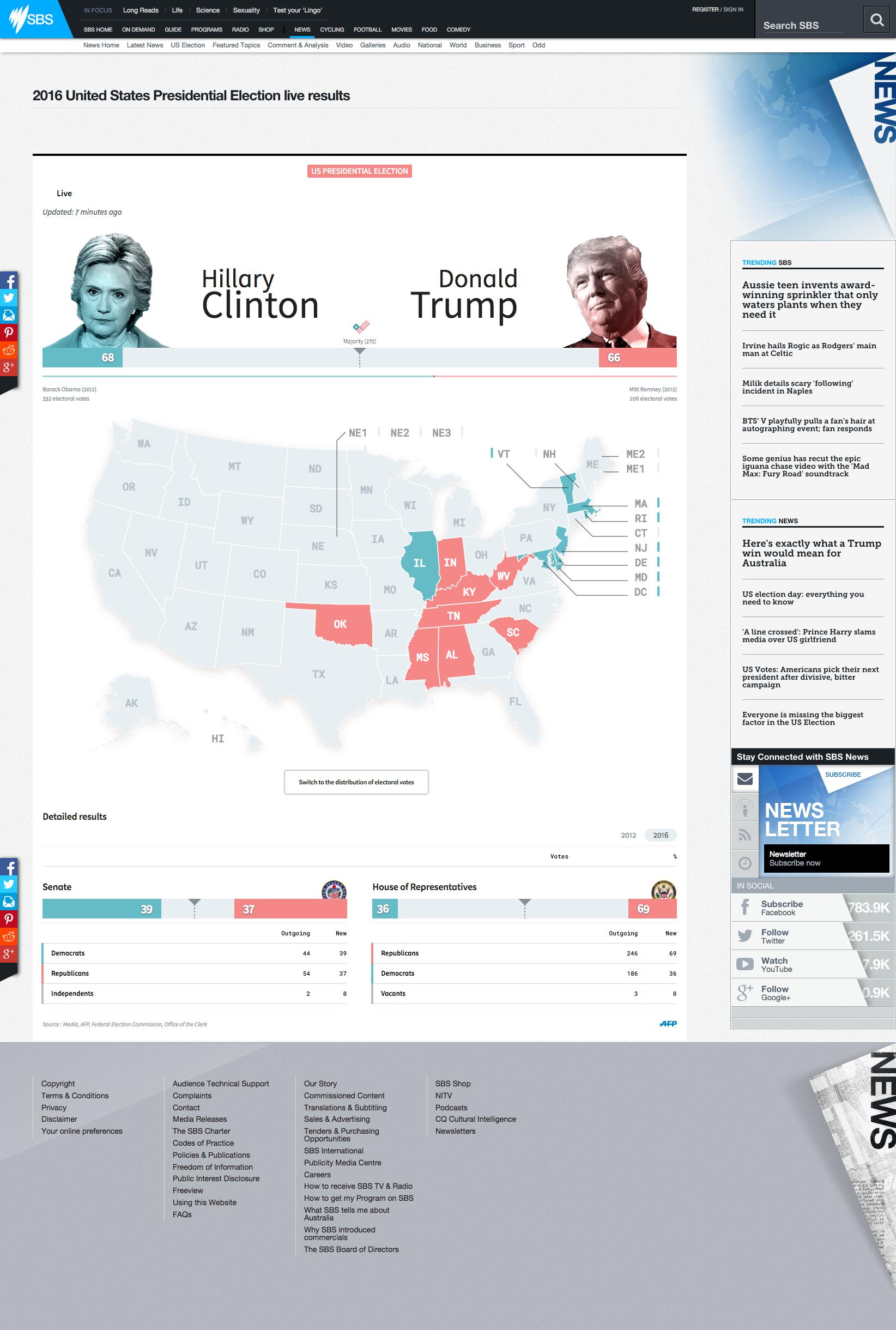 SBS news results map #dataviz #uselection #graphics