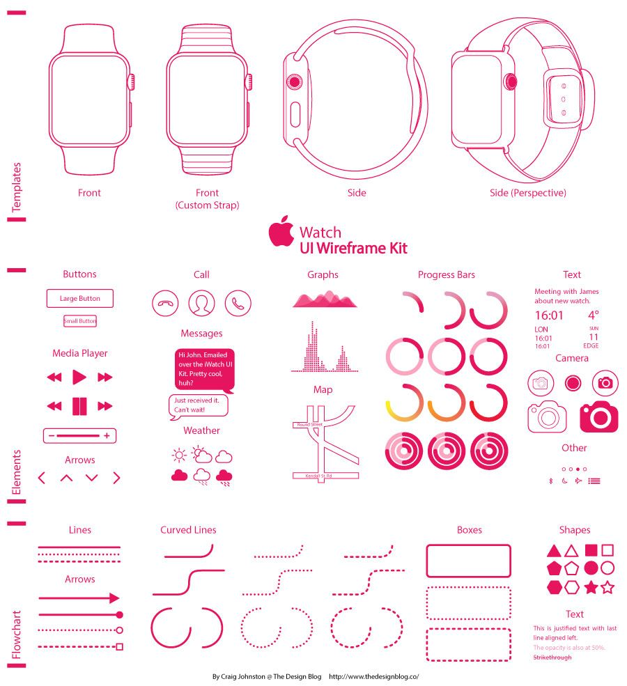 Apple watch wireframe ui kit recursos grficos vectores apple watch wireframe ui kit malvernweather Choice Image