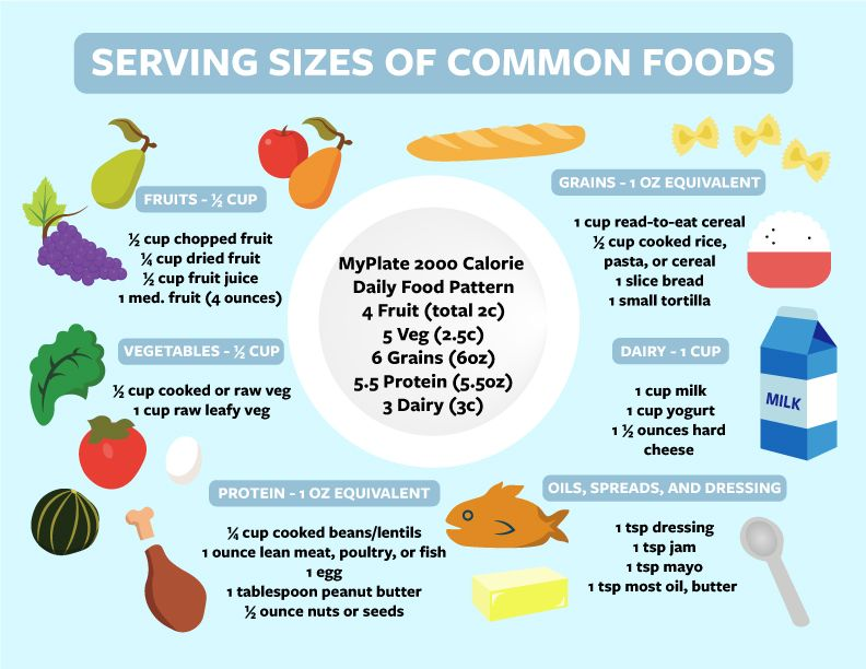 serving size guide Caldining Serving size guide