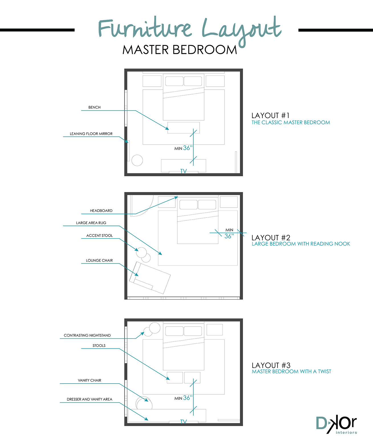 Master bedroom layout  Bedroom layout ideas furniture placement  Bedroom Design  Master